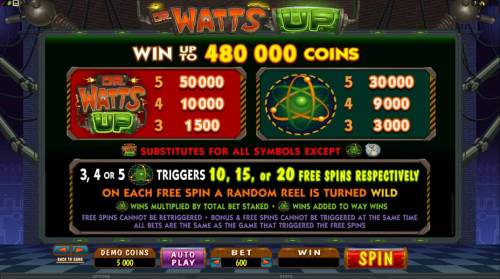 Dr Watts Up Review Slots The betting range on this game can be as low or as high as most gamblers require - from as low as 0.01 a line to 0.20 a line, with a maximum bet of 120.00 and achievable pay-outs that can exceed 96,000 credits for the bold and fortunate.