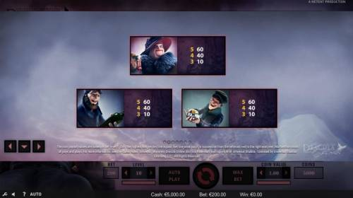 Dracula Review Slots Medium value Win Symbols Paytable