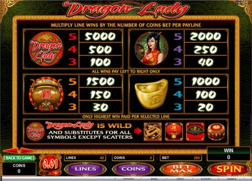 Dragon lady Review Slots High value slot game symbols paytable