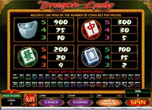 Dragon lady Review Slots Low value game symbols paytable and payline diagrams