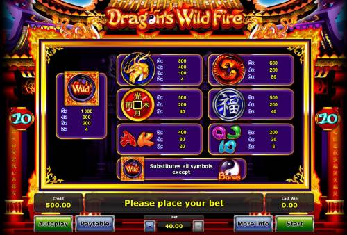 Dragon's Wild Fire Review Slots Slot game symbols paytable