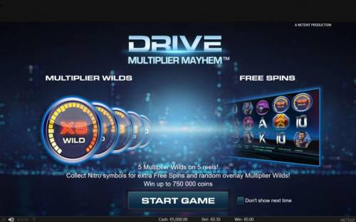 Drive Multiplier Mayhem Review Slots features include multiplier wilds and free spins. 5 Multiplier Wilds on 5 reels! Collect Nitro symbols for extra free spins and random overlay multiplier wilds! Win up to 750,000 coins.