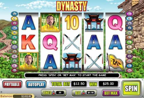 Dynasty Review Slots