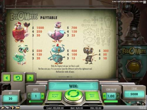 EggOMatic Review Slots slot game symbols paytable