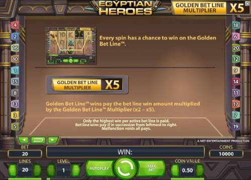 Egyptian Heroes Review Slots golden bet line multiplier game rules