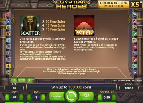 Egyptian Heroes Review Slots scatter and wild symbol game rules
