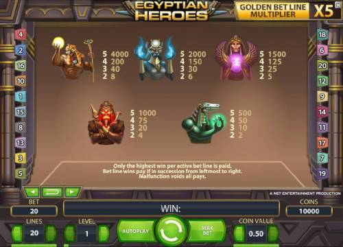 Egyptian Heroes Review Slots slot game high symbols paytable