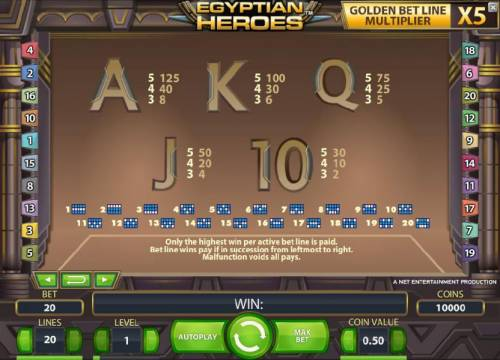 Egyptian Heroes Review Slots slot game low symbols paytable