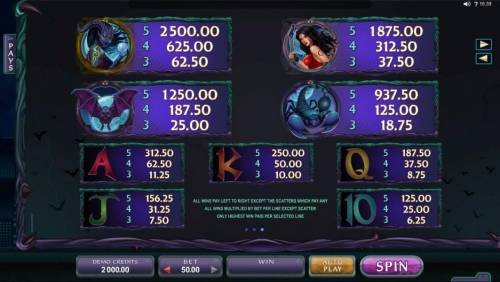 Electric Diva Review Slots Slot game symbols paytable