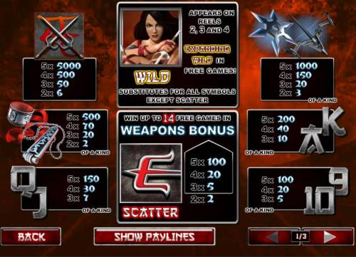 Elektra Review Slots paytable offering wilds, scatters, free games, weapons bonus anda 5,000x max payout
