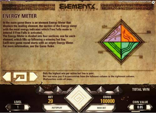 Elements The Awakening Review Slots energy meter - in the main game there is an element energy meter that displays the leading element, the section of the energy meter with the most energy indicates which free falls mode is entered if free falls is activated