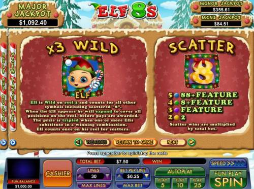 Elf 8's Review Slots Wild and Scatter Symbols Rules and Pays