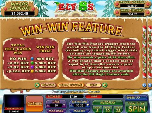Elf 8's Review Slots Win-Win Feature triggers when the overall win from the Eld Magic feature totals 10 times the triggering bet or less.