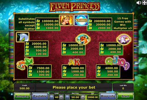 Elven Princess Review Slots Slot game symbols paytable featuring fairytale themed icons.