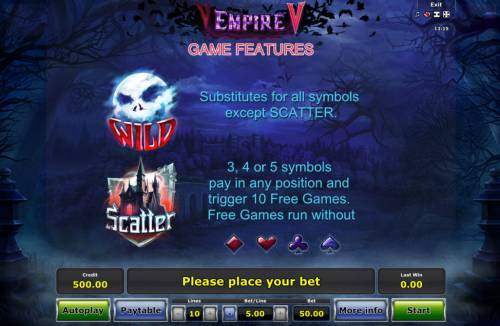 Empire V Review Slots Wild and Scatter Symbol Rules