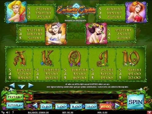 Enchanted Crystals review on Review Slots
