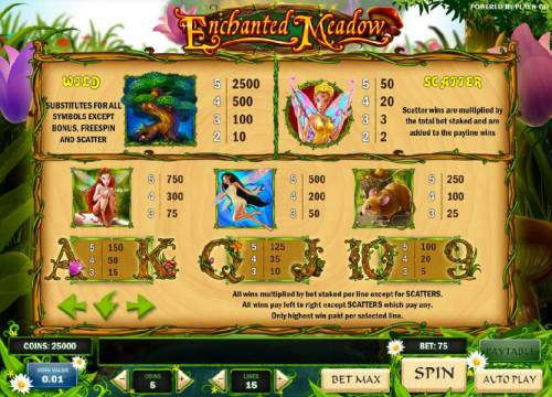 Enchanted Meadow review on Review Slots