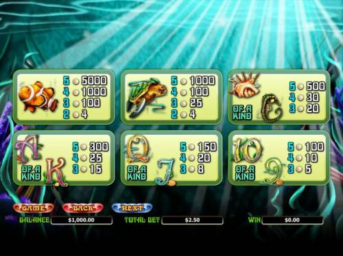 Enchanted Mermaid review on Review Slots