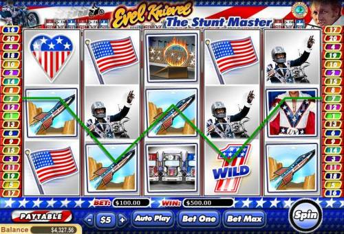 Evil Knievel review on Review Slots