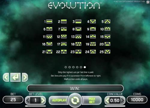 Evolution Review Slots payline diagrams