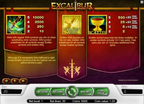 Excalibur Review Slots wild, scatter and gold en wild game rules along with pays