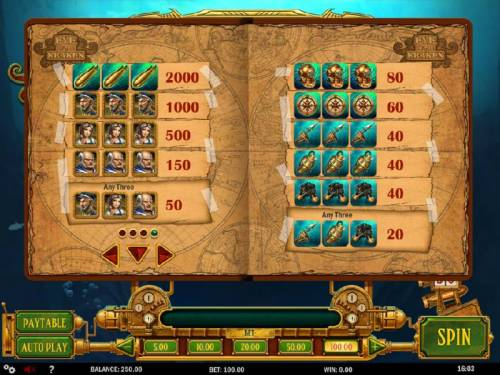 Eye of the Kraken Review Slots Slot game symbols paytable