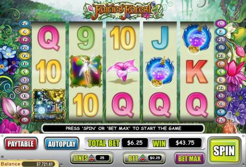 Fairies Forest review on Review Slots