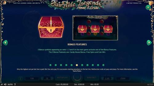 Fairytale Legends Hansel & Gretel Review Slots 3 Bonus symbols appearing on reels 1, 3 and 5 in the main game activate one of the bonus features. The 3 bonus features are: Candy House Bonus, Free Spins and Coin Win.