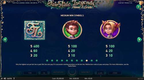 Fairytale Legends Hansel & Gretel Review Slots Medium Value Slot Game  Symbols Paytable.