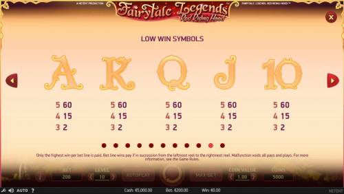 Fairytale Legends Red Riding Hood Review Slots Low value game symbols paytable