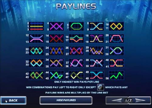 Fantastic Four 50 Lines review on Review Slots