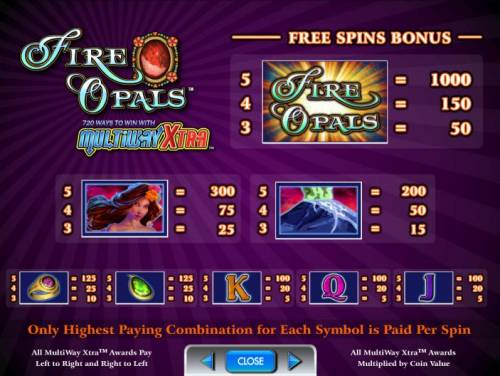 Fire Opals Review Slots free spins bonus paytable