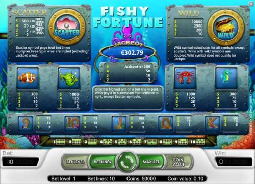 Fishy Fortune Review Slots slot game symbols paytable