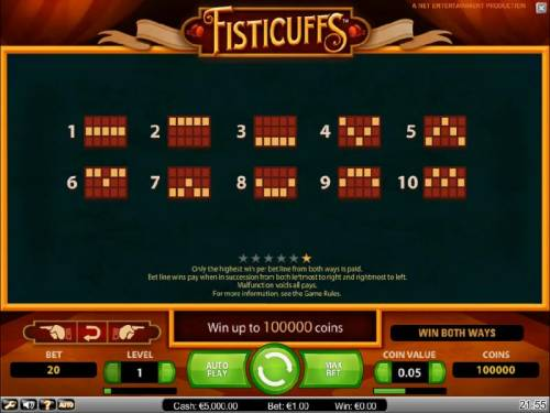 Fisticuffs Review Slots ten payline diagrams