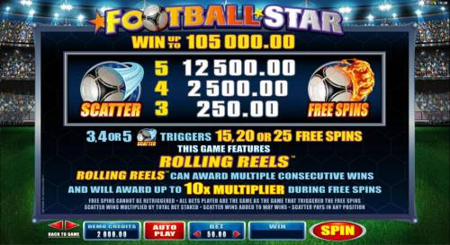 Football Star Review Slots Win up to 105000.00. Scatter symbols pays