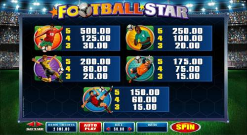 Football Star review on Review Slots