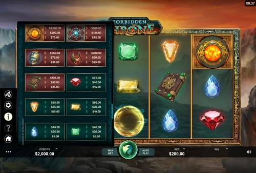 Forbidden Throne Review Slots Slot game symbols paytable.