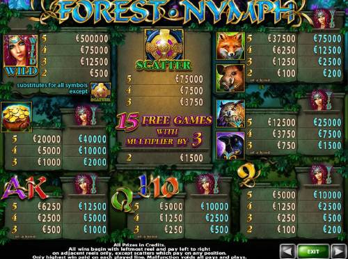 Forest Nymph Review Slots Slot game symbols paytable featuring forest creature inspired icons.