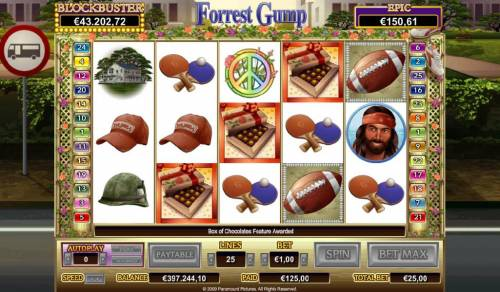 Forrest Gump review on Review Slots