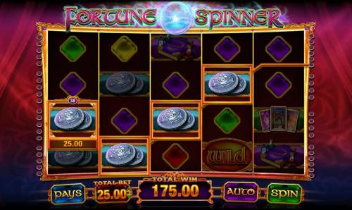 Fortune Spinner review on Review Slots