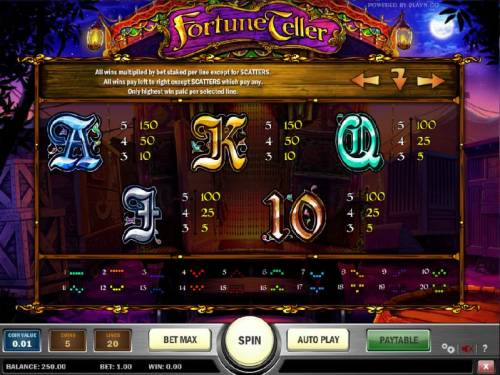 Fortune Teller Review Slots slot game low symbols paytable