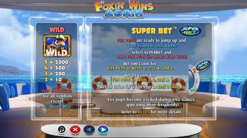 Foxin' Wins Again review on Review Slots