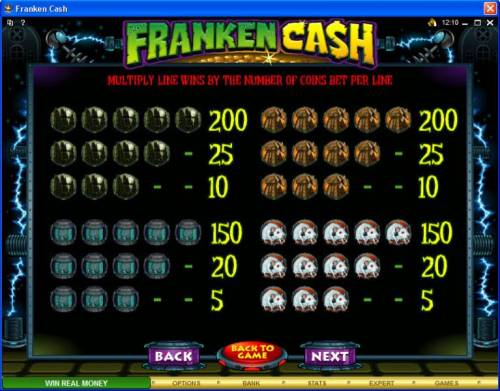 Franken Cash review on Review Slots