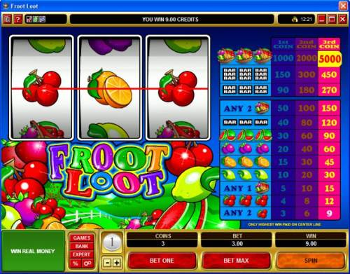Froot Loot review on Review Slots