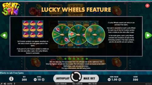 Fruit Spin Review Slots Lucky Wheel Feature Rules