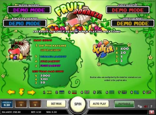 Fruit Bonanza Review Slots slot game symbols paytable