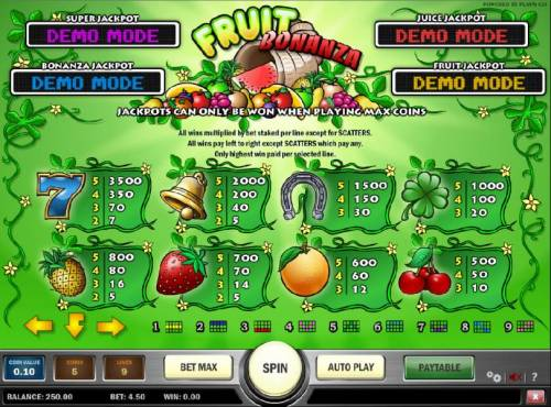 Fruit Bonanza Review Slots slot game symbols paytable continued and payline diagrams