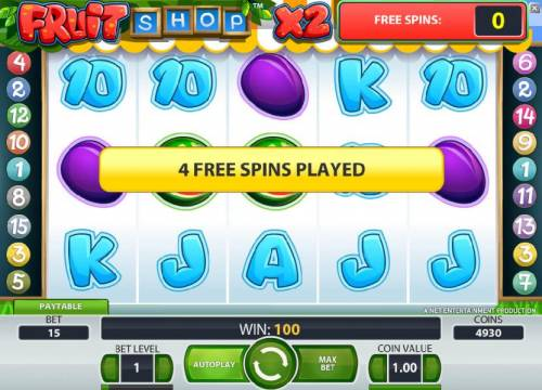 Fruit Shop review on Review Slots