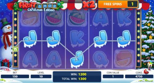 Fruit Shop Christmas Edition review on Review Slots