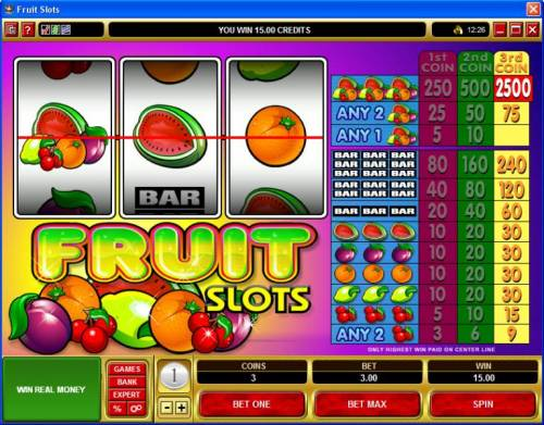 Fruit Slots review on Review Slots